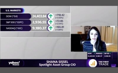 CIO Shana Sissel, CAIA chats with Yahoo Finance about this morning's surge and what's actually behind it.