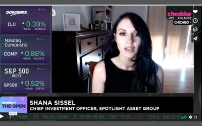CIO Shana Sissel joins Cheddar Inc. to discuss the market reaction to current COVID numbers