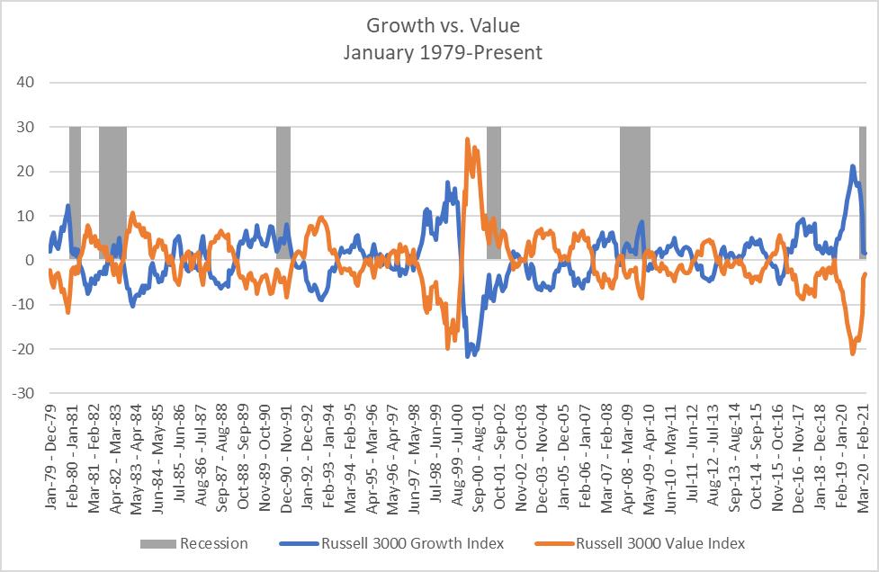 An Update Regarding Market Volatility 1