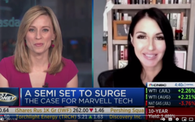 Shana Sissel on CNBC Fast Money